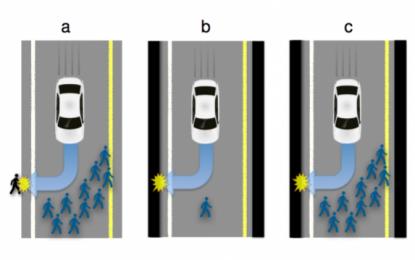 ¿Los coches auto-conducidos deben ser programados para matar?