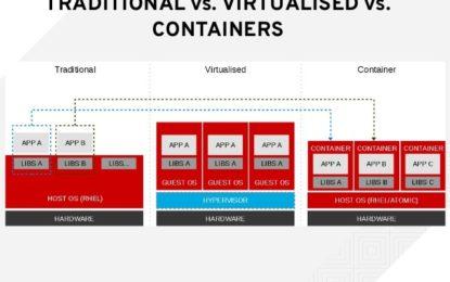 Red Hat establece un nuevo estándar confiable para contenedores de clase empresarial mediante el primer Container Health Index de la industria